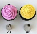 Veľké špičky na cupcakes